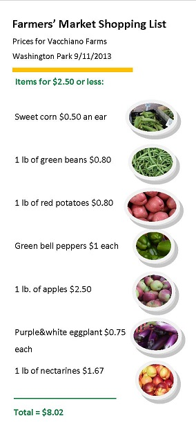 Real Deals- Prices & Sales 2014 | Real Food Nourishing Newark